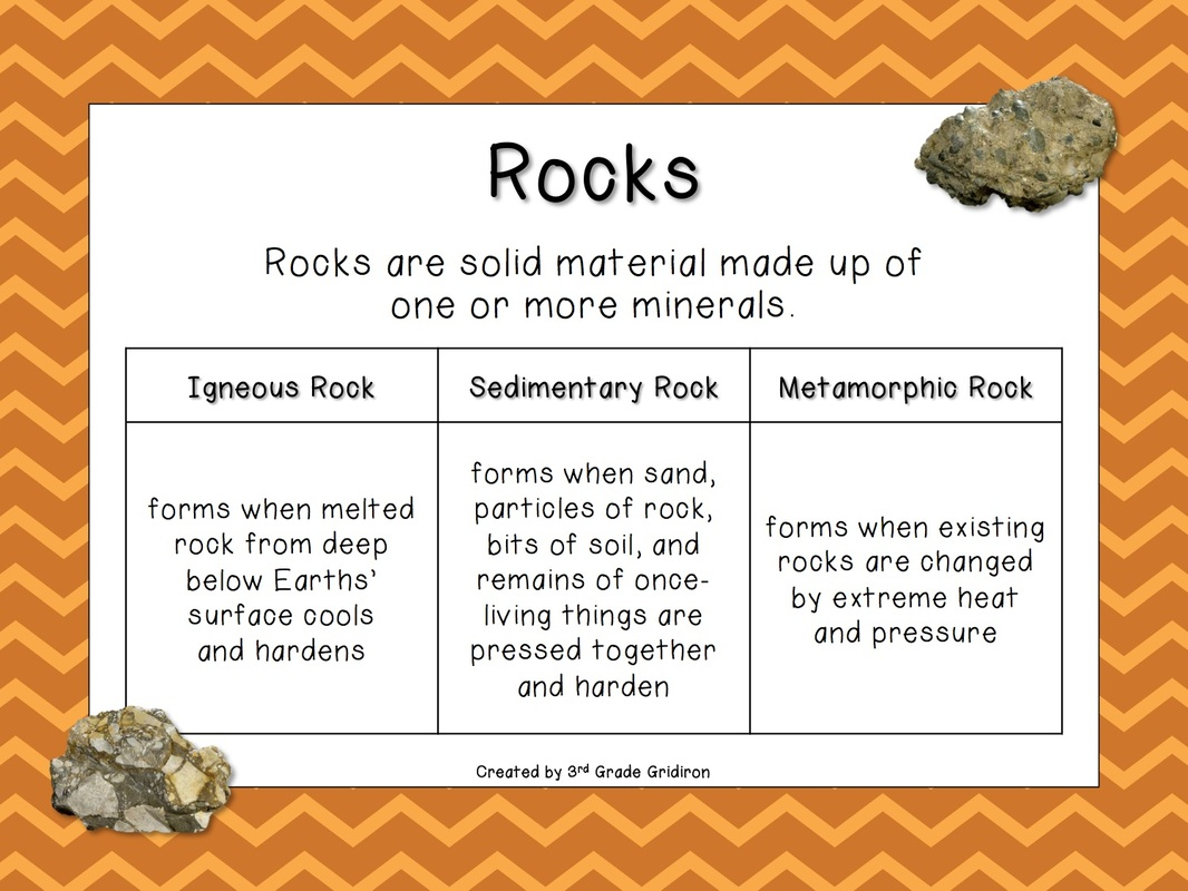 Rocks minerals and soil images for What are the minerals found in soil